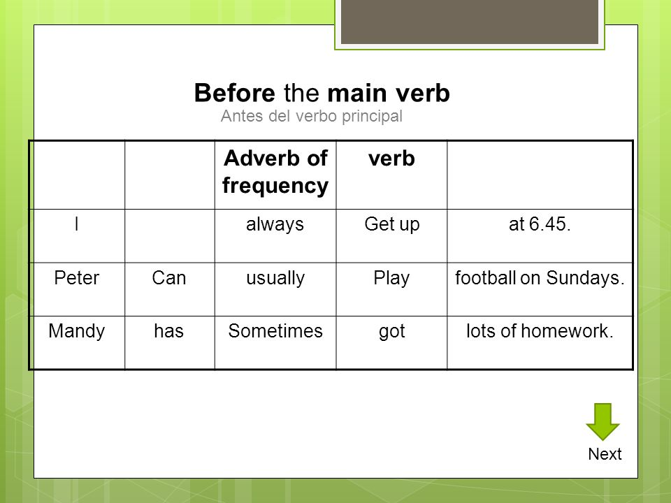 Before the main verb Adverb of frequency verb I always Get up at 6.45.