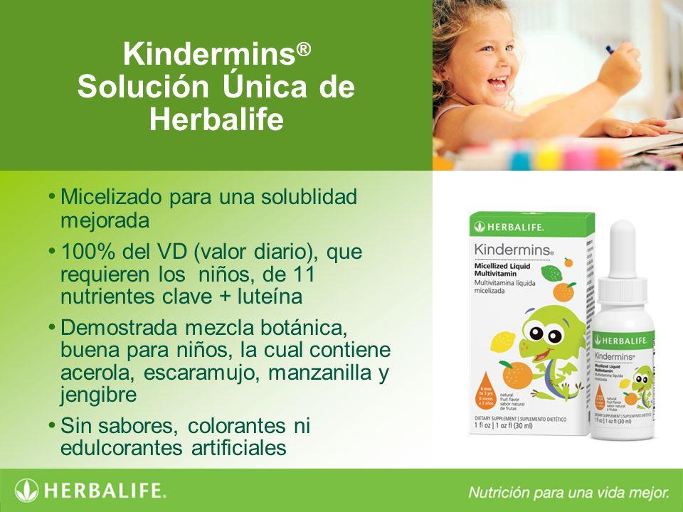 Kindermins® Solución Única de Herbalife