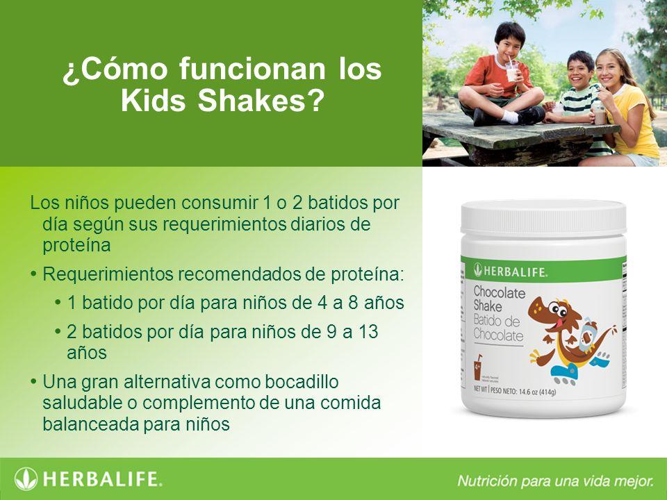 ¿Cómo funcionan los Kids Shakes