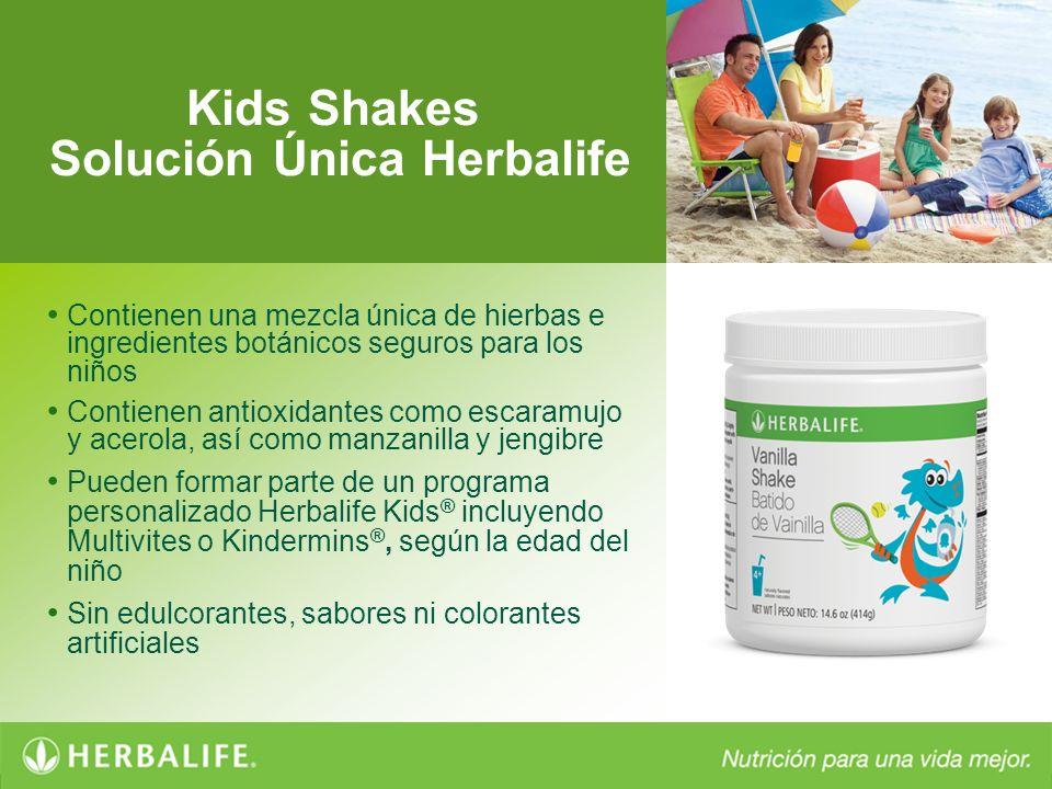 Kids Shakes Solución Única Herbalife