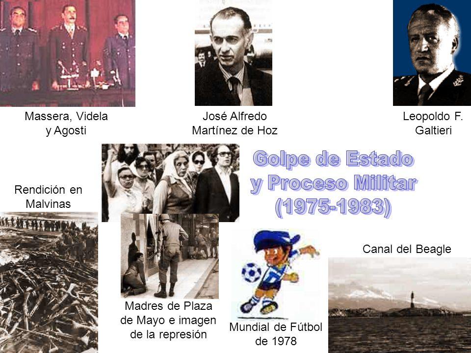 Golpe de Estado y Proceso Militar (1975-1983) Massera, Videla y Agosti
