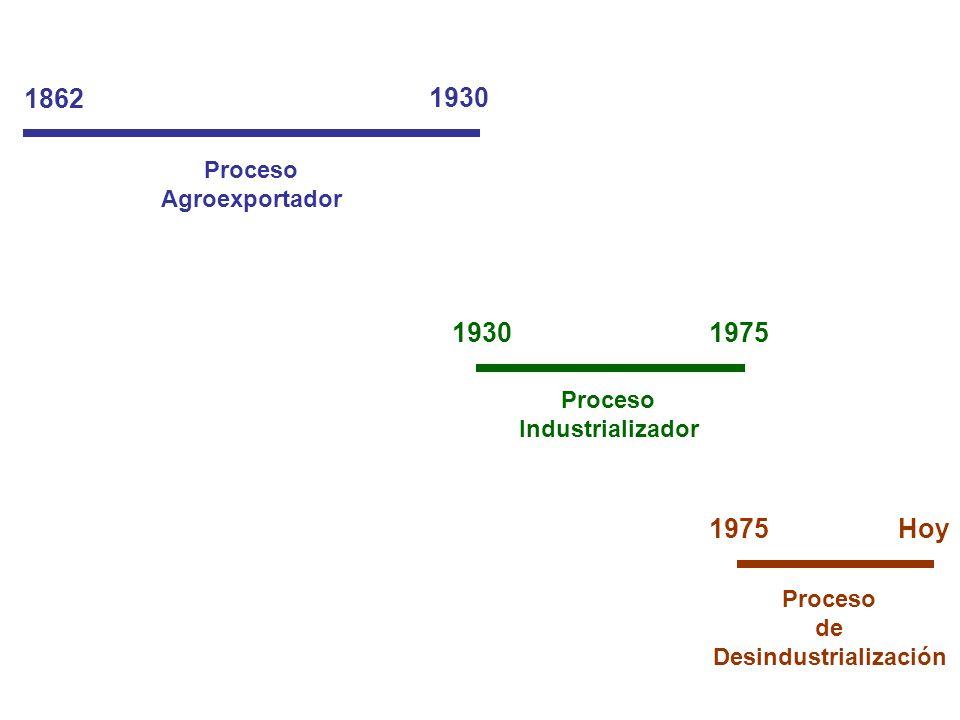 Desindustrialización