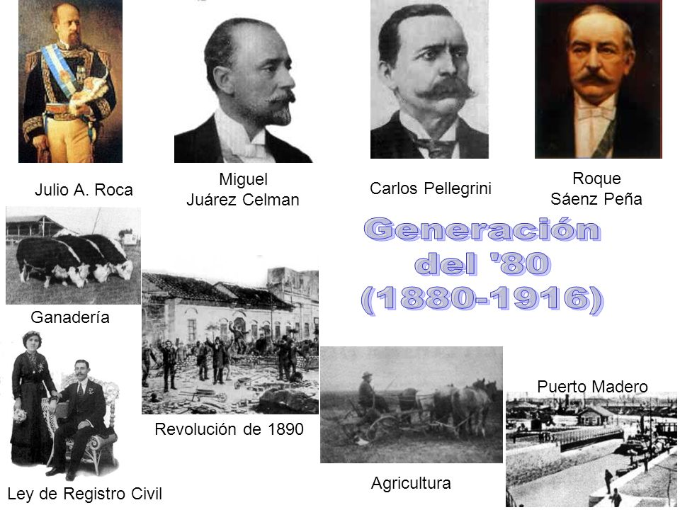 Generación del 80 (1880-1916) Miguel Roque Julio A. Roca