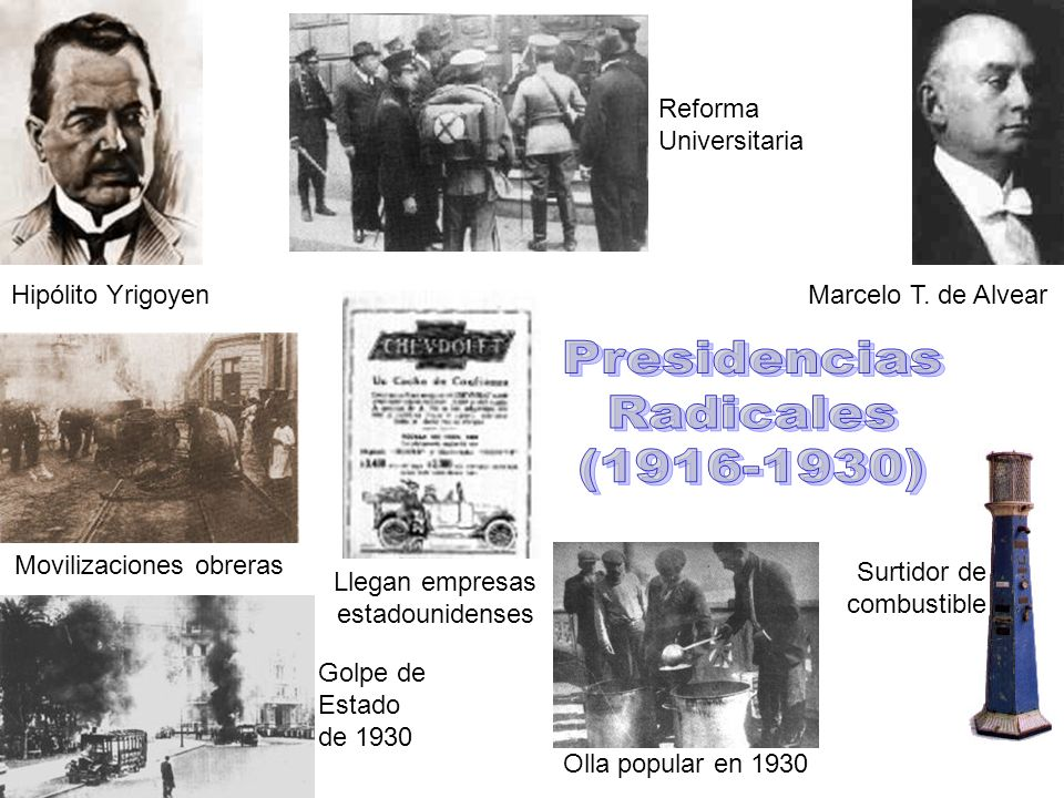 Presidencias Radicales (1916-1930) Reforma Universitaria