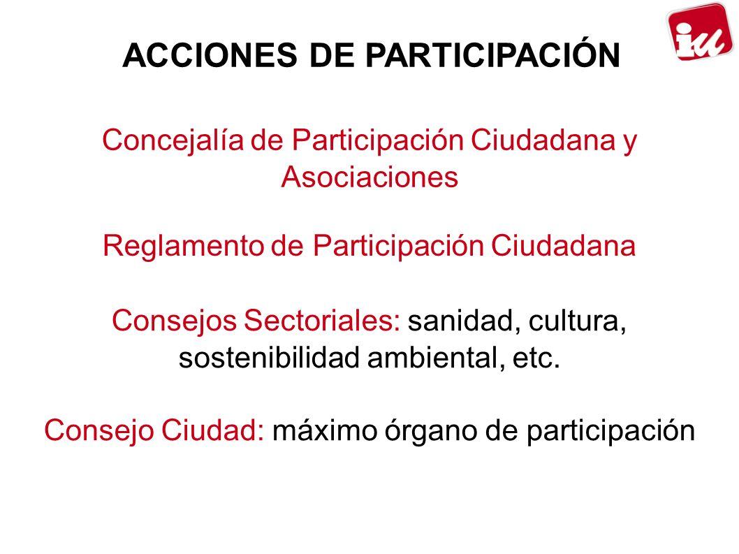 ACCIONES DE PARTICIPACIÓN