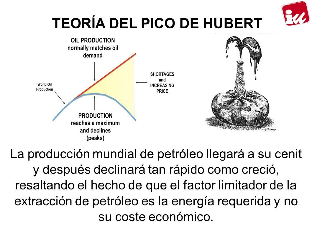 TEORÍA DEL PICO DE HUBERT