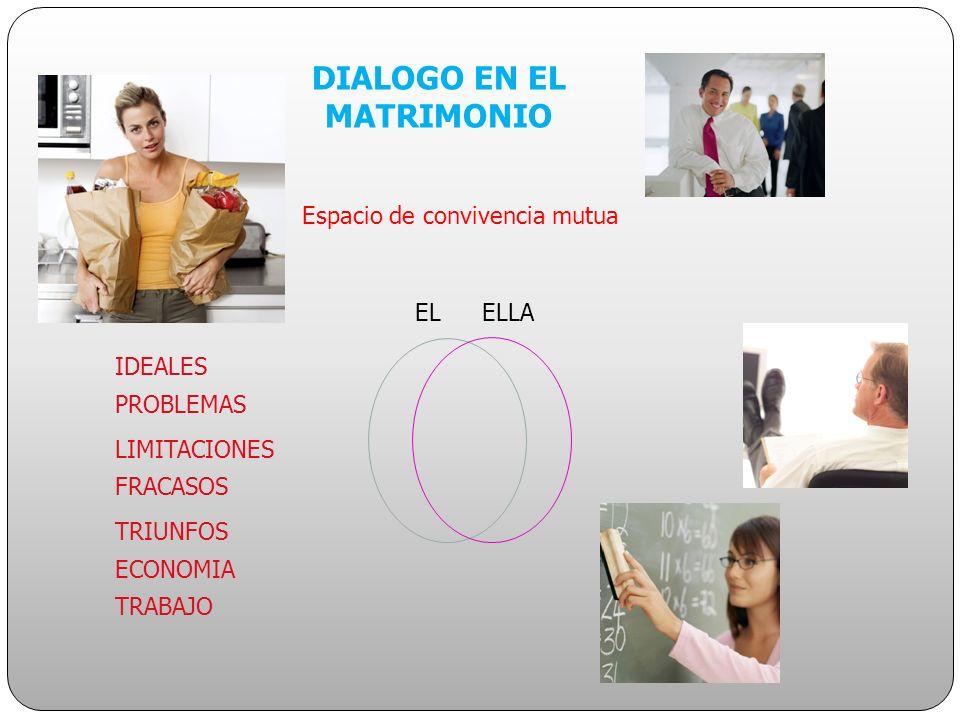 DIALOGO EN EL MATRIMONIO
