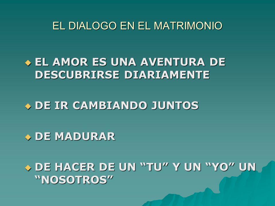EL DIALOGO EN EL MATRIMONIO