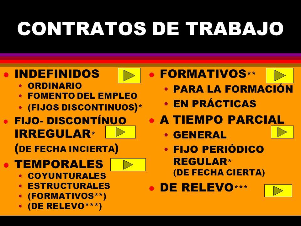CONTRATOS DE TRABAJO INDEFINIDOS TEMPORALES FORMATIVOS**