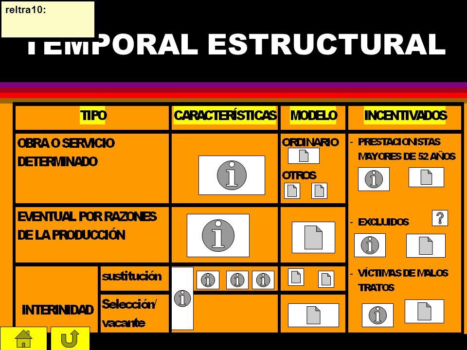 reltra10: TEMPORAL ESTRUCTURAL