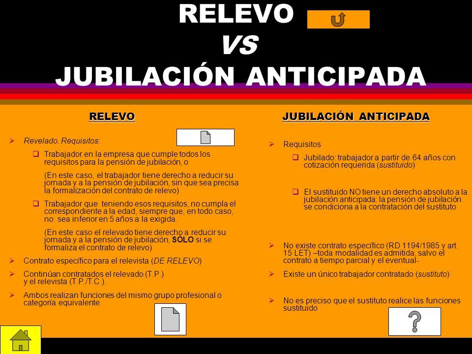 RELEVO VS JUBILACIÓN ANTICIPADA
