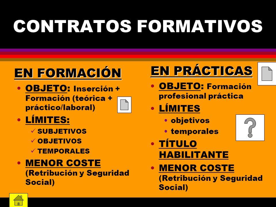 CONTRATOS FORMATIVOS EN PRÁCTICAS EN FORMACIÓN