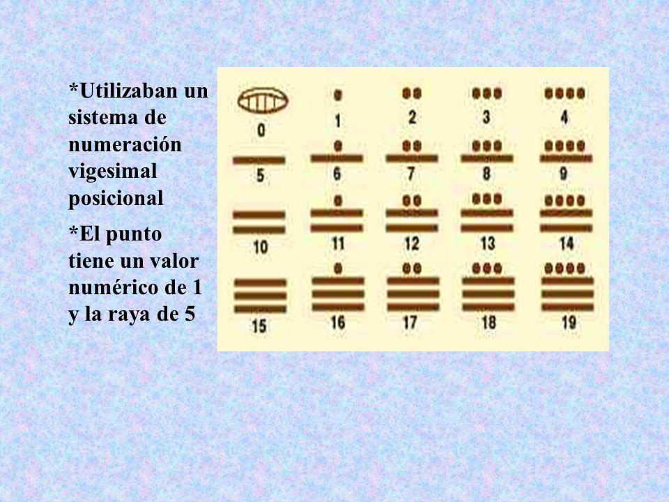 *Utilizaban un sistema de numeración vigesimal posicional