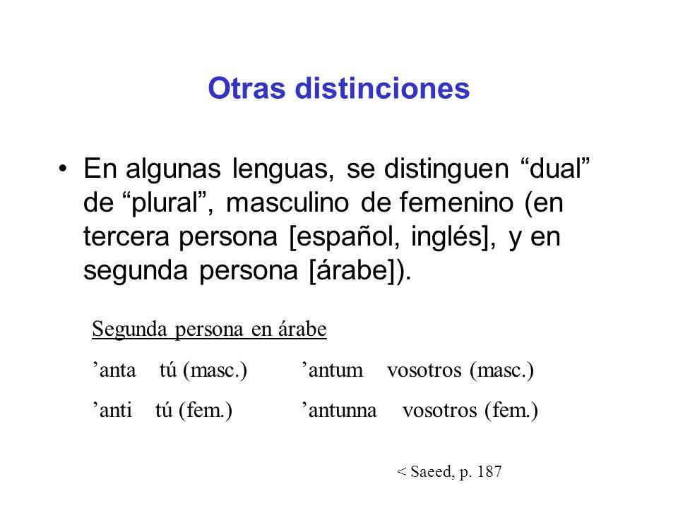 Otras distinciones