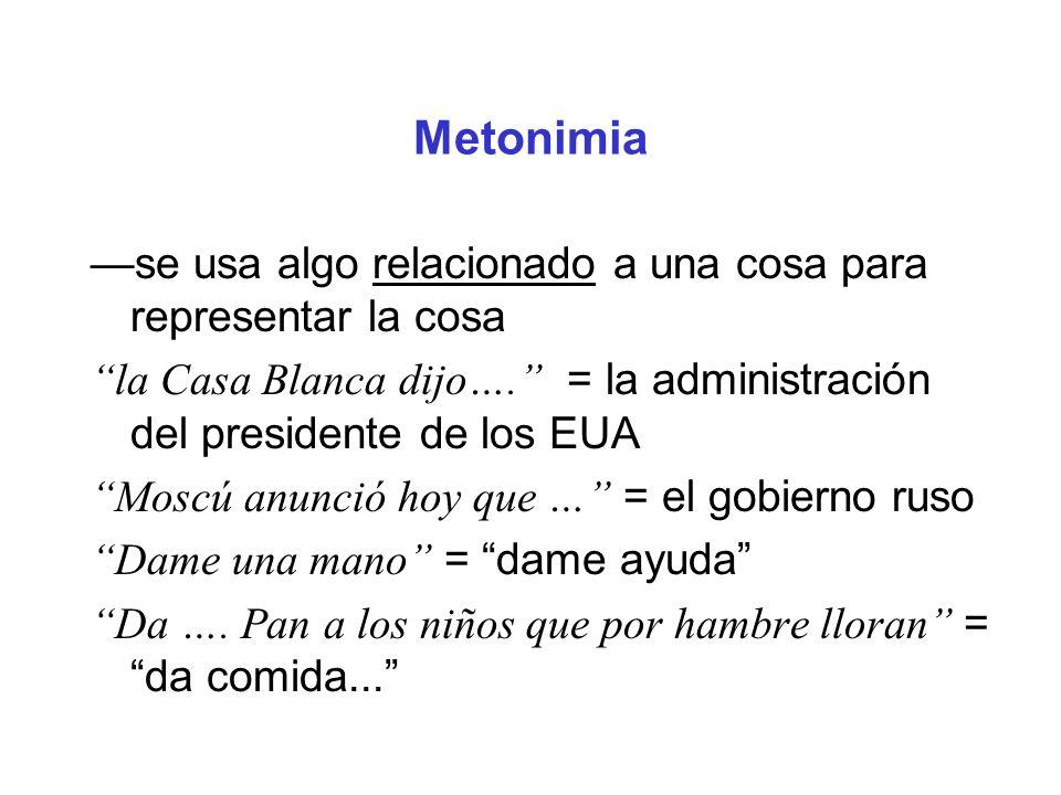 Metonimia —se usa algo relacionado a una cosa para representar la cosa