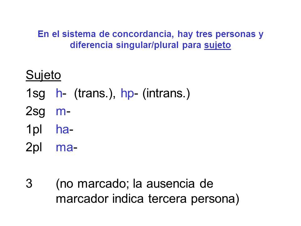 1sg h- (trans.), hp- (intrans.) 2sg m- 1pl ha- 2pl ma-