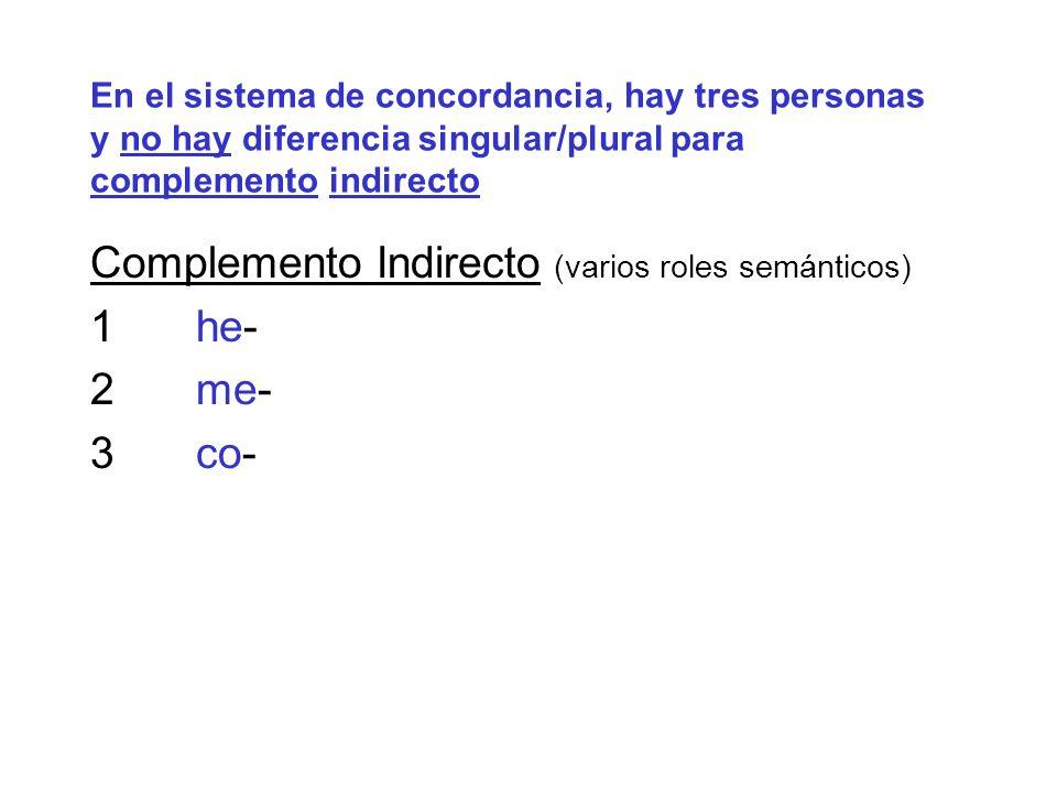Complemento Indirecto (varios roles semánticos) 1 he- 2 me- 3 co-
