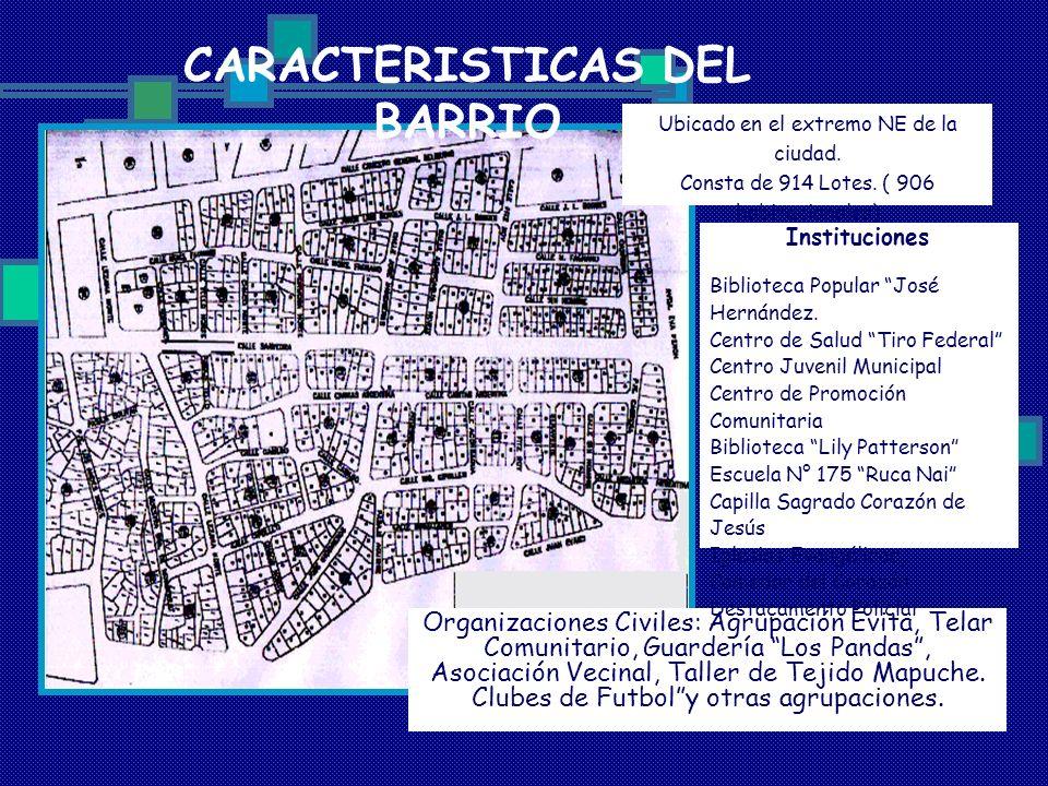 CARACTERISTICAS DEL BARRIO
