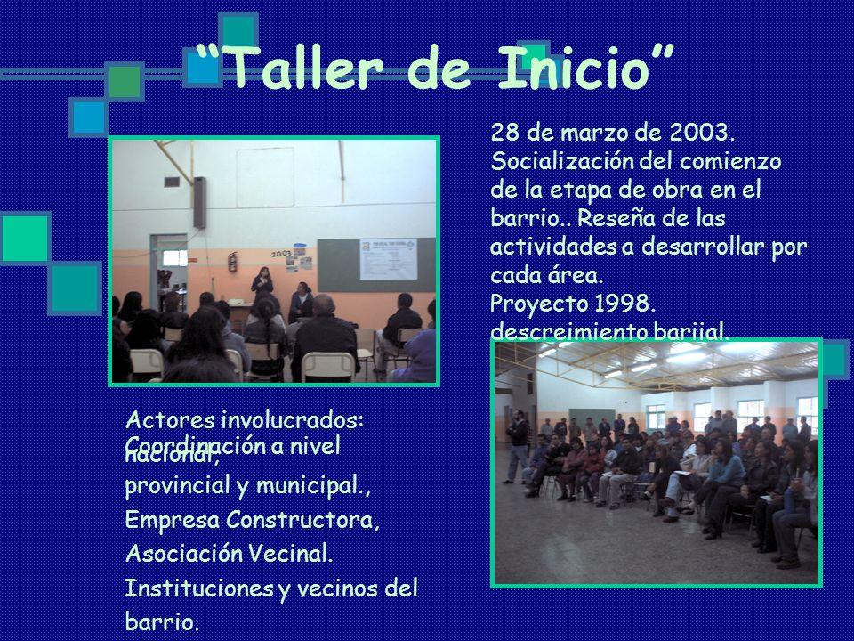 Taller de Inicio 28 de marzo de 2003.