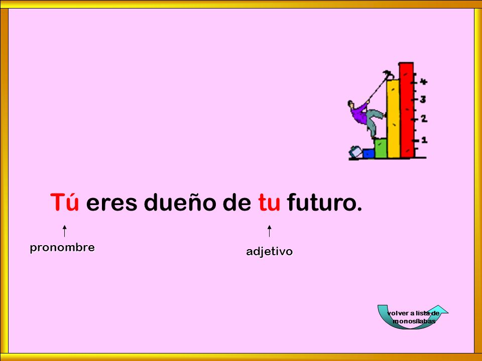 Tú eres dueño de tu futuro.