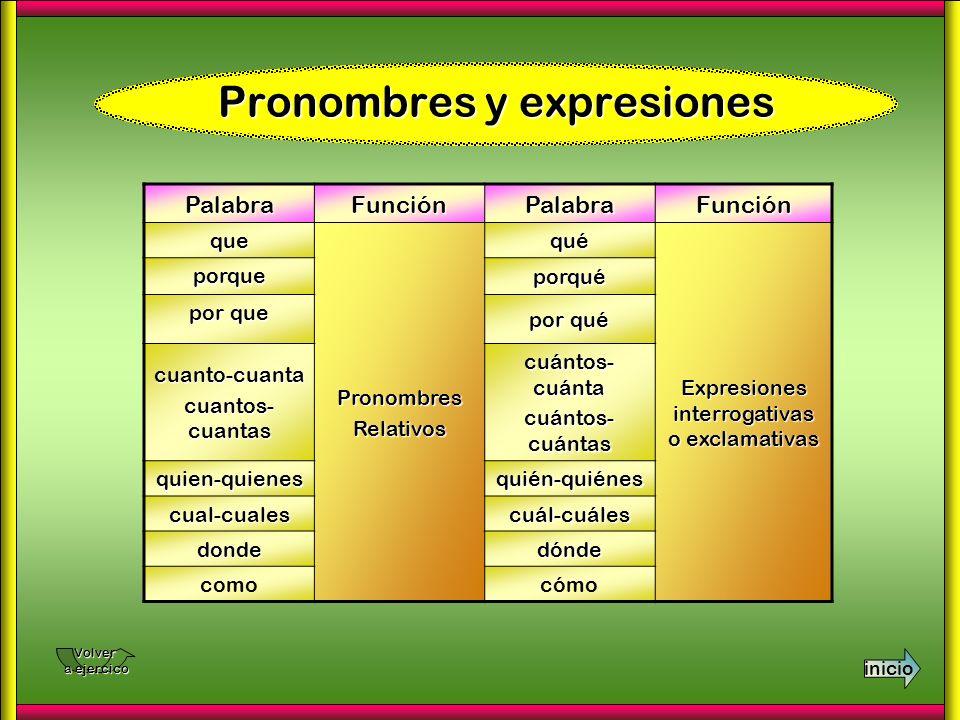 Pronombres y expresiones