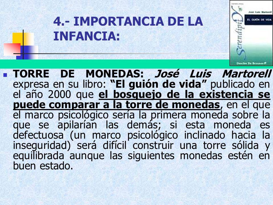 4.- IMPORTANCIA DE LA INFANCIA: