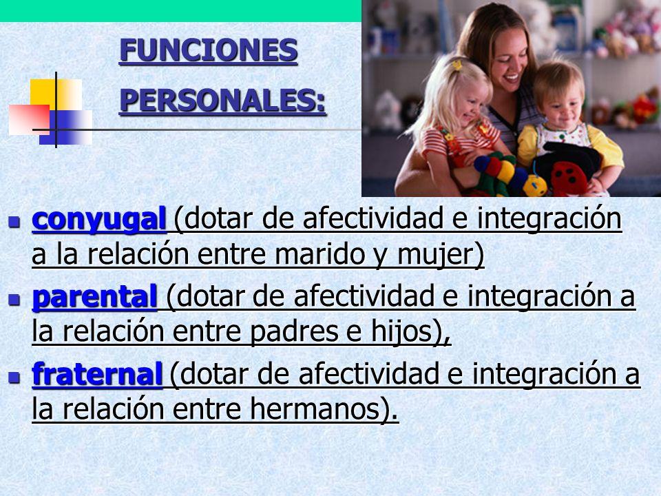 FUNCIONES PERSONALES: