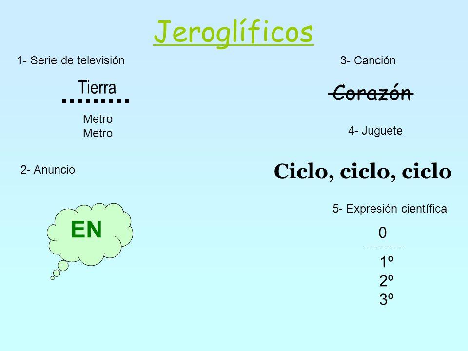 Jeroglíficos EN Corazón Ciclo, ciclo, ciclo Tierra 1º 2º 3º Metro
