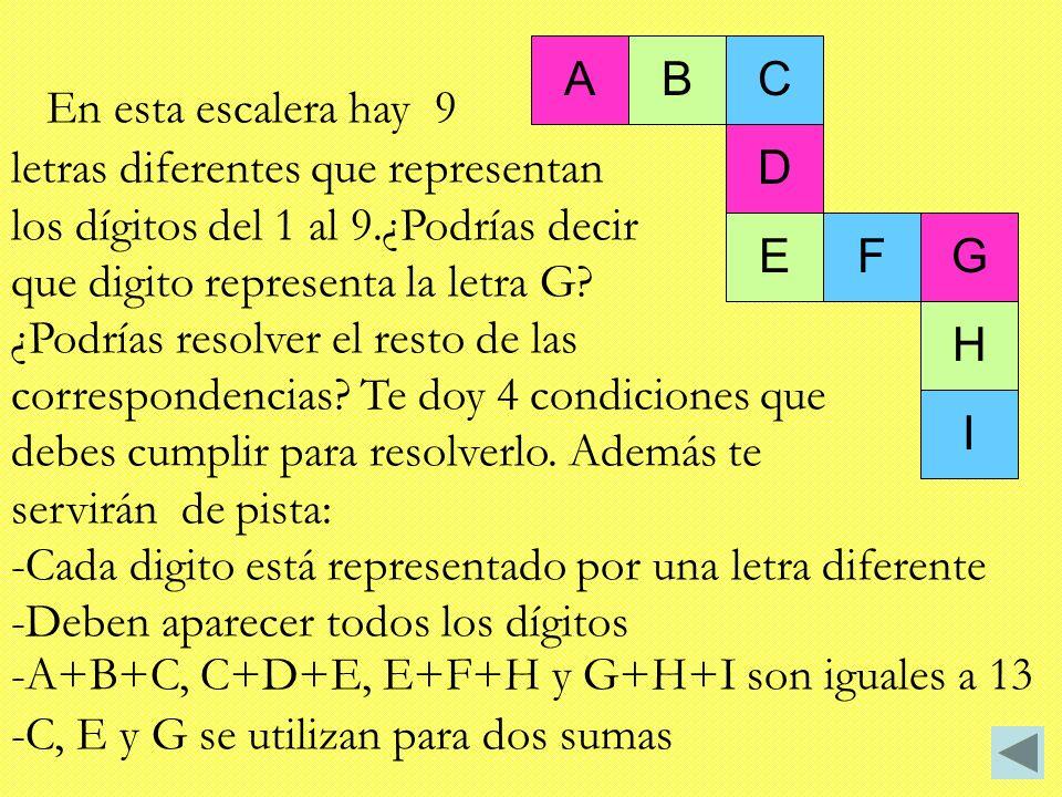 A B. C. D. E. F. G. H. I. En esta escalera hay 9. letras diferentes que representan. los dígitos del 1 al 9.¿Podrías decir.