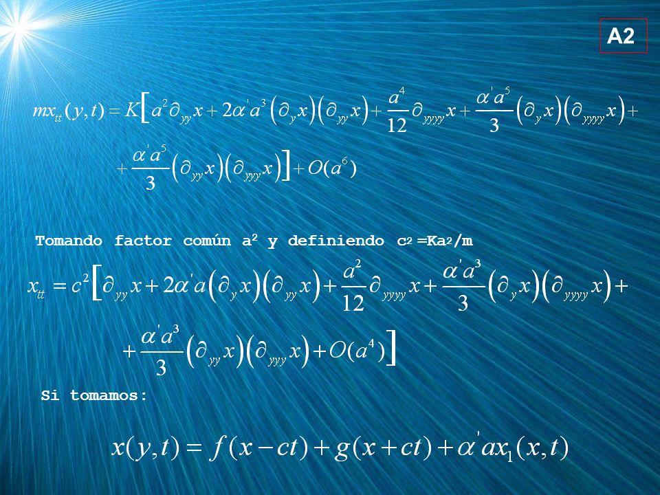 A2 Tomando factor común a2 y definiendo c2 =Ka2/m Si tomamos: