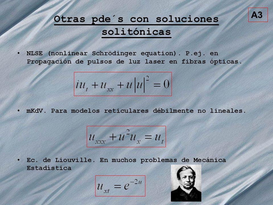 Otras pde´s con soluciones solitónicas