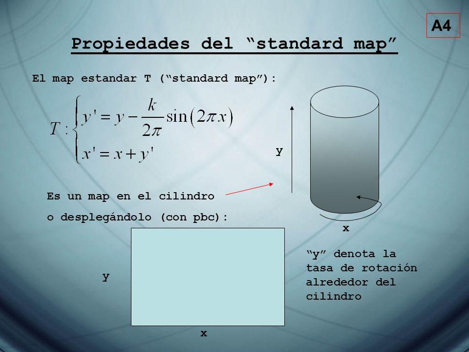 Propiedades del standard map