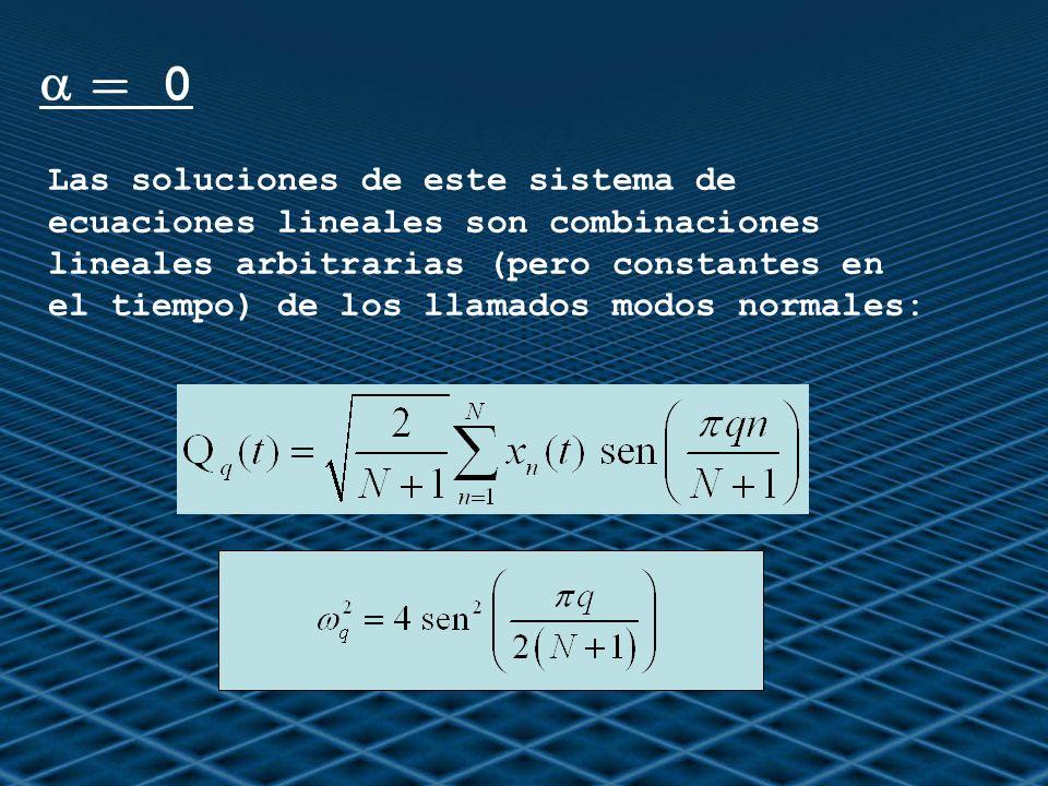 a = 0