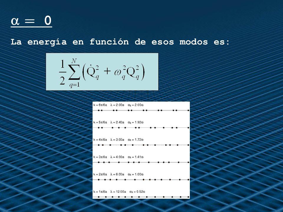 a = 0 La energía en función de esos modos es: