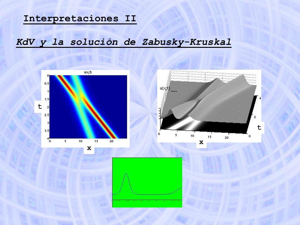 KdV y la solución de Zabusky-Kruskal