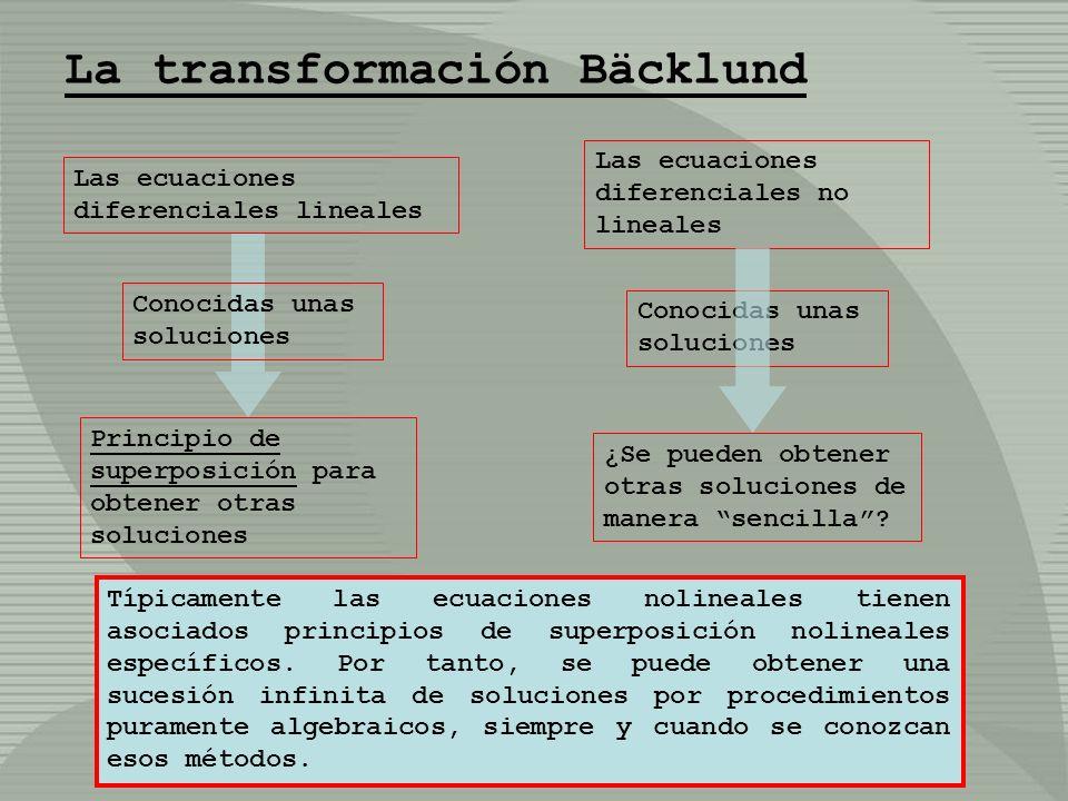 La transformación Bäcklund