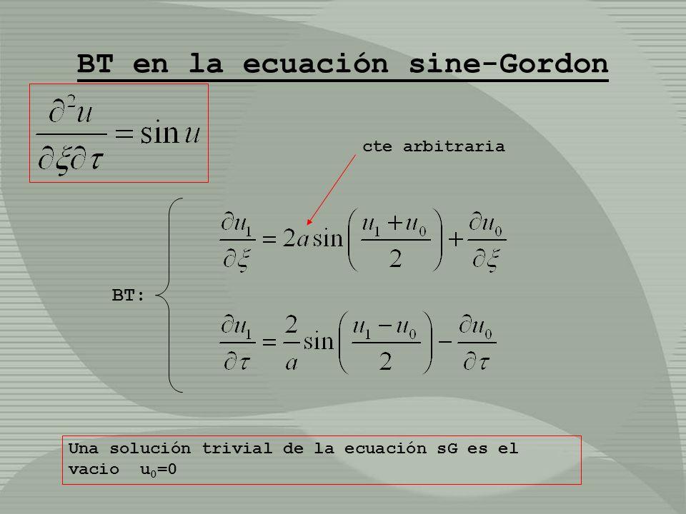 BT en la ecuación sine-Gordon