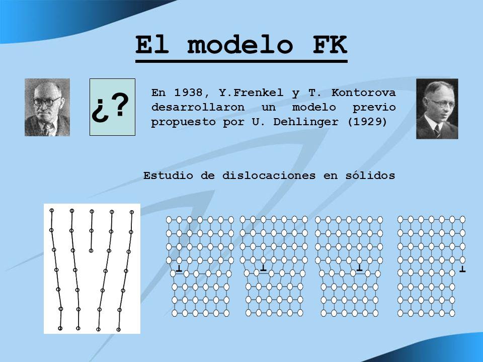 El modelo FK ¿ En 1938, Y.Frenkel y T. Kontorova desarrollaron un modelo previo propuesto por U. Dehlinger (1929)