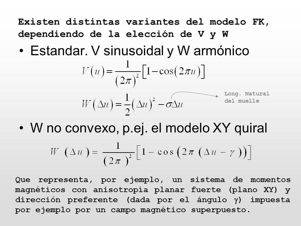 Estandar. V sinusoidal y W armónico