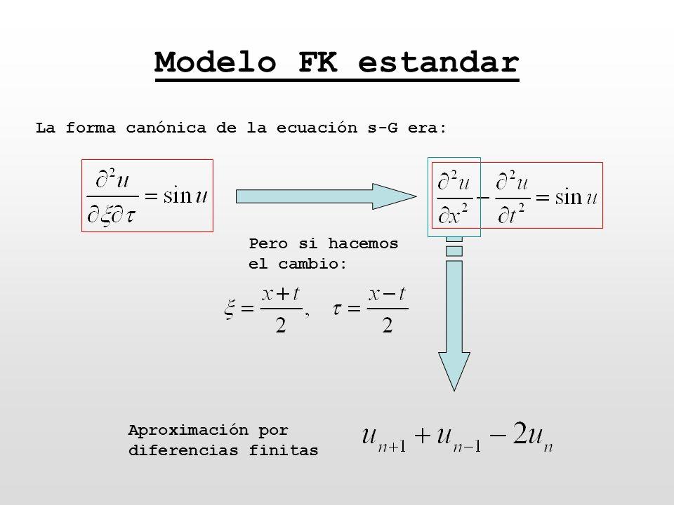 Modelo FK estandar La forma canónica de la ecuación s-G era: