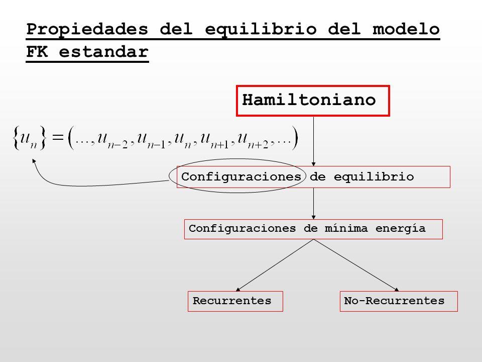 Propiedades del equilibrio del modelo FK estandar