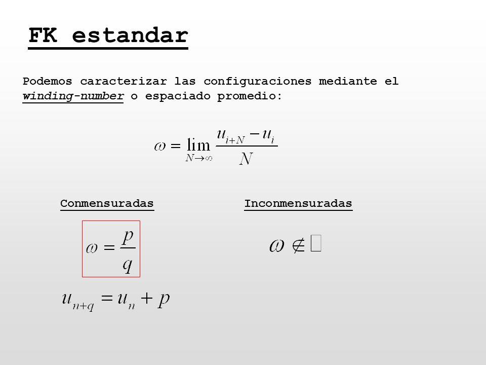 FK estandar Podemos caracterizar las configuraciones mediante el winding-number o espaciado promedio: