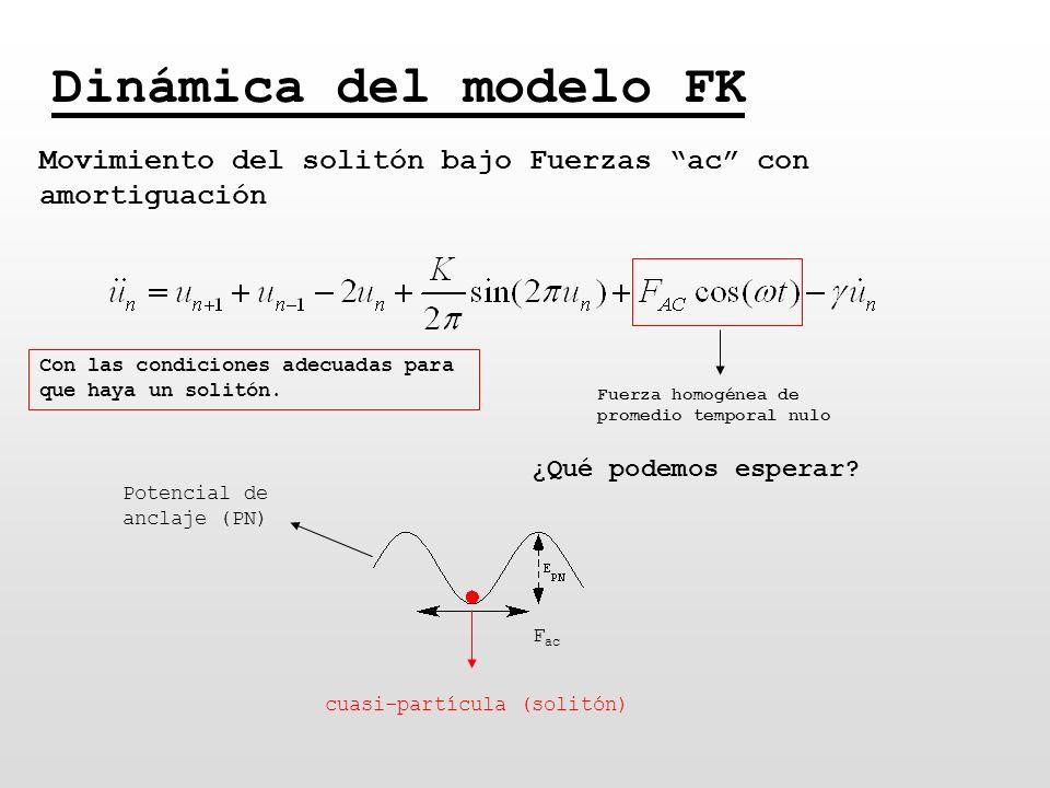 Dinámica del modelo FK Movimiento del solitón bajo Fuerzas ac con amortiguación. Fuerza homogénea de promedio temporal nulo.