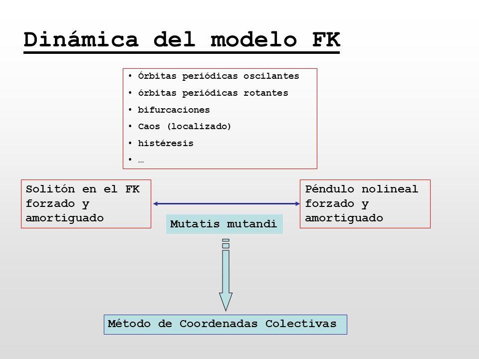 Dinámica del modelo FK Solitón en el FK forzado y amortiguado