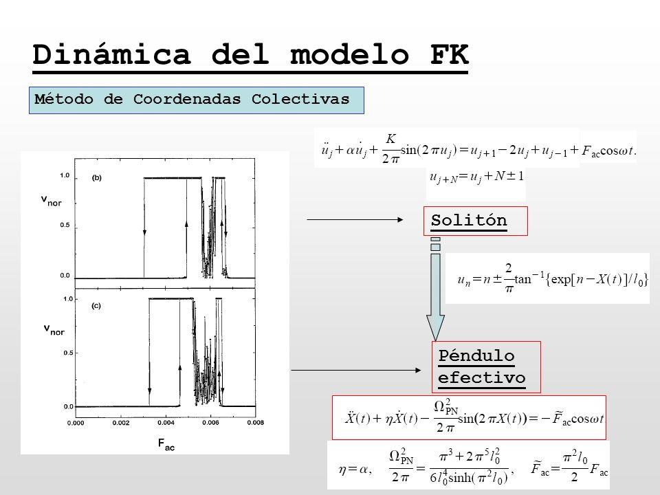 Dinámica del modelo FK Solitón Péndulo efectivo