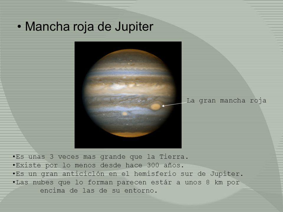 Mancha roja de Jupiter La gran mancha roja