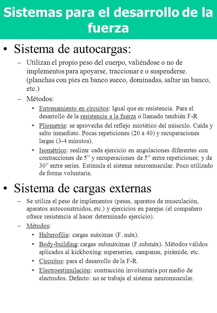 Sistemas para el desarrollo de la fuerza