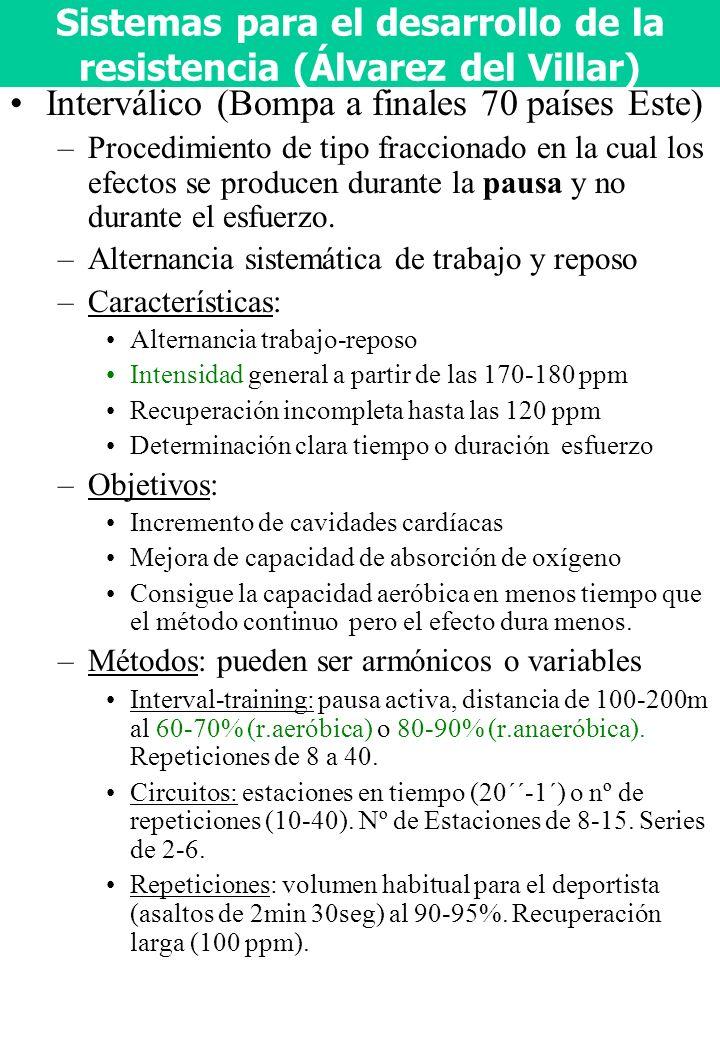 Sistemas para el desarrollo de la resistencia (Álvarez del Villar)