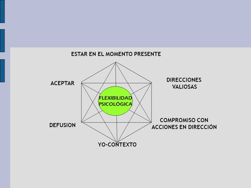 ESTAR EN EL MOMENTO PRESENTE