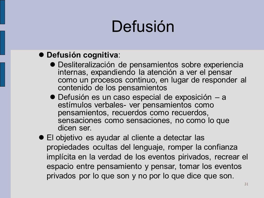 Defusión Defusión cognitiva: